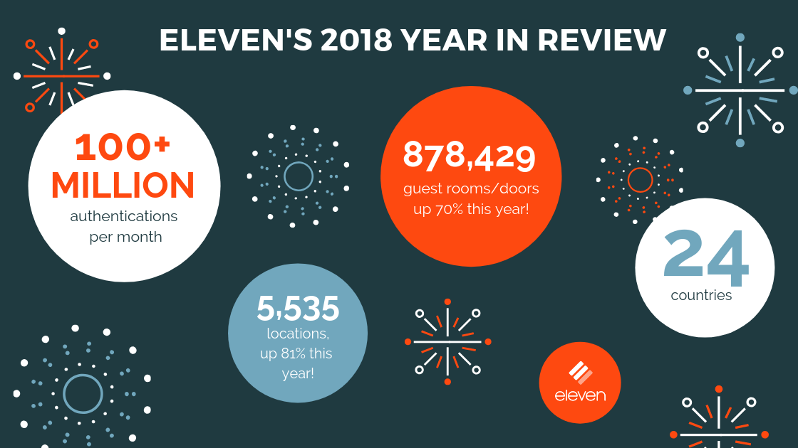 2018-year-in-review
